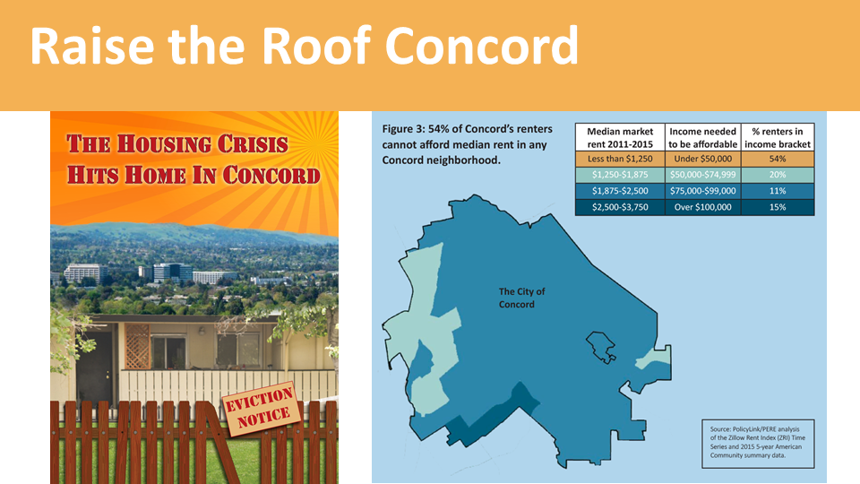 Concord map slide